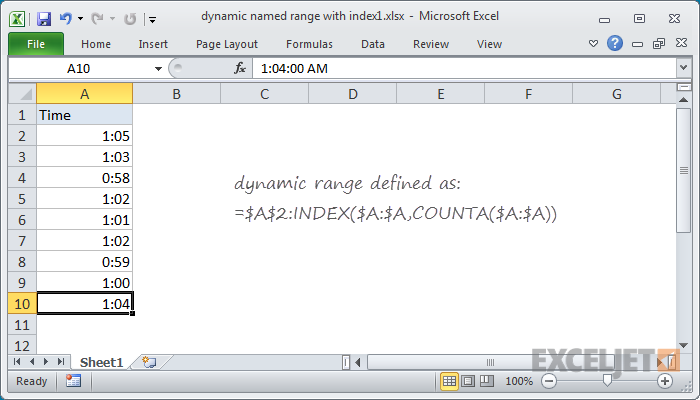 Excel formula: Dynamic named range with INDEX | Exceljet