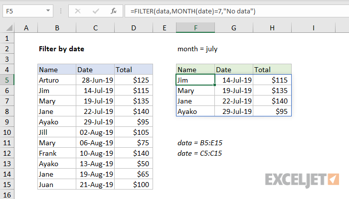 Excel formula: Filter by date