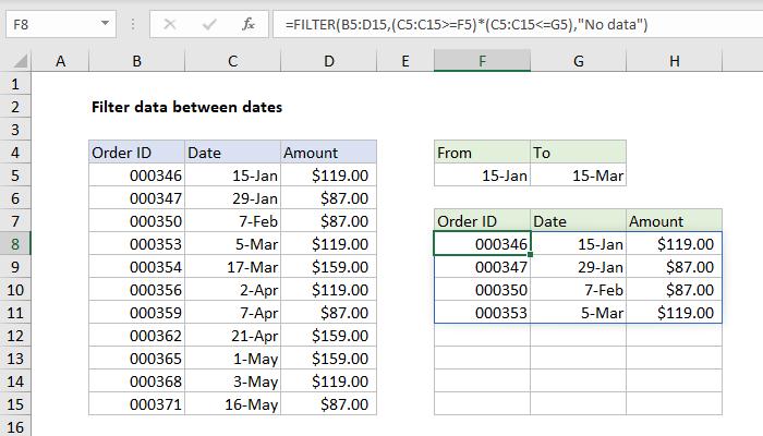 Excel formula: Filter data between dates