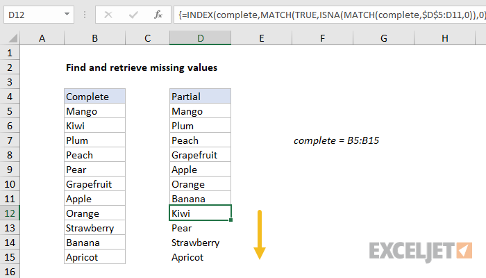 Excel formula: Find and retrieve missing values