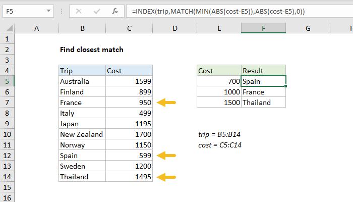 Excel formula: Find closest match