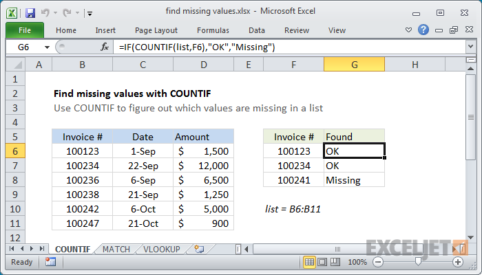 Excel formula: Find missing values