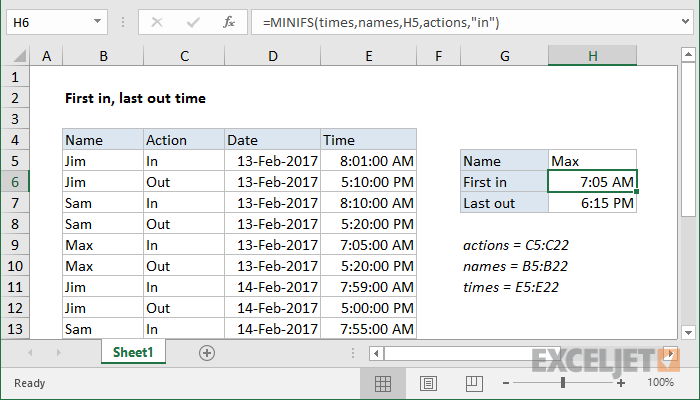 Excel formula: First in, last out times