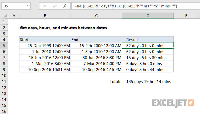 Excel formula: Get days, hours, and minutes between dates | Exceljet