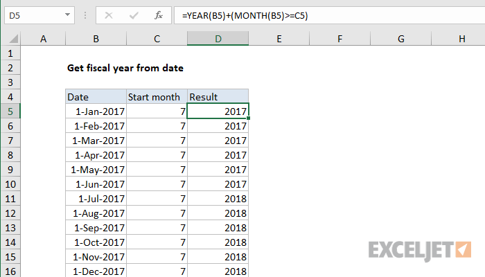 excel formula get fiscal year from date