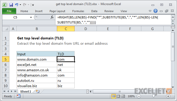 Excel formula: Get top level domain (TLD)