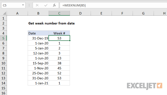 Excel day of week from date
