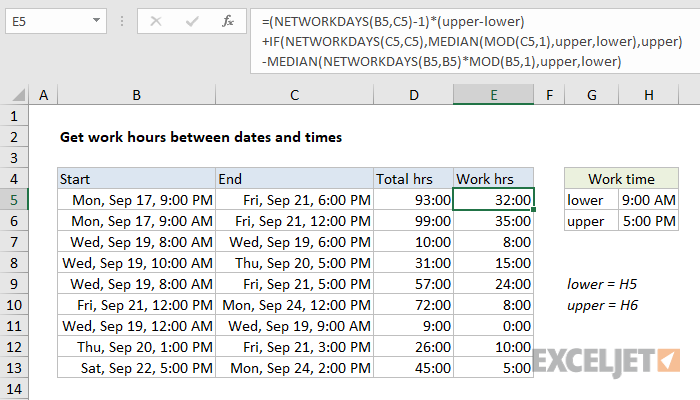 Excel formula: Get work hours between dates and times