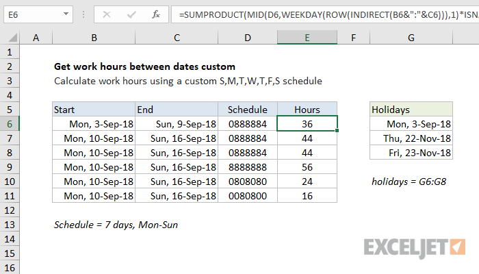 Excel formula: Get work hours between dates custom schedule