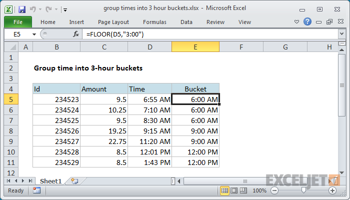 Lovely Excel Formula: Group Times Into 3 Hour Buckets