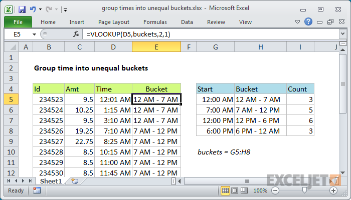Excel formula: Group times into unequal buckets