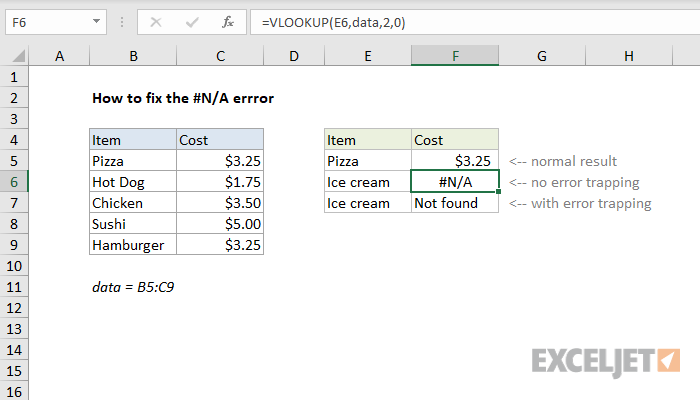 Excel formula: How to fix the #N/A error