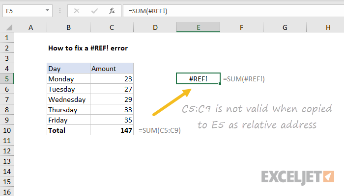 Excel formula: How to fix the #REF! error