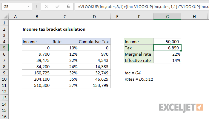 Excel Formula Income Tax Bracket
