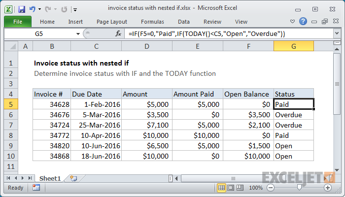 excel formula invoice status with nested if exceljet