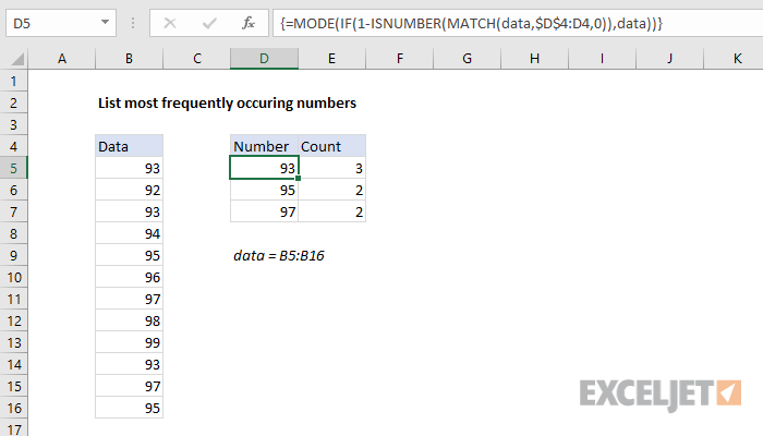 Excel formula: List most frequently occuring numbers