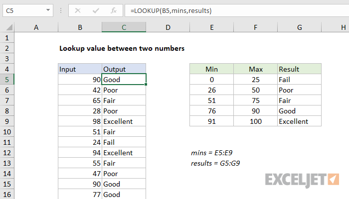 Excel formula: Lookup value between two numbers