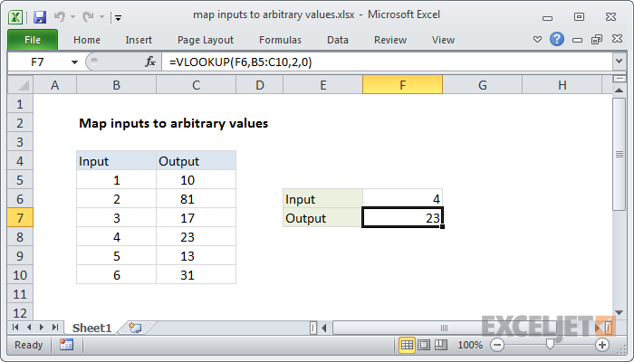 Excel formula: Map inputs to arbitrary values