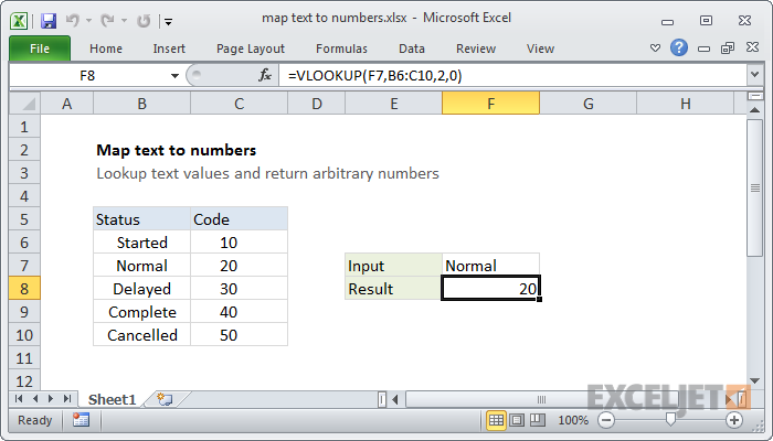 Excel formula: Map text to numbers