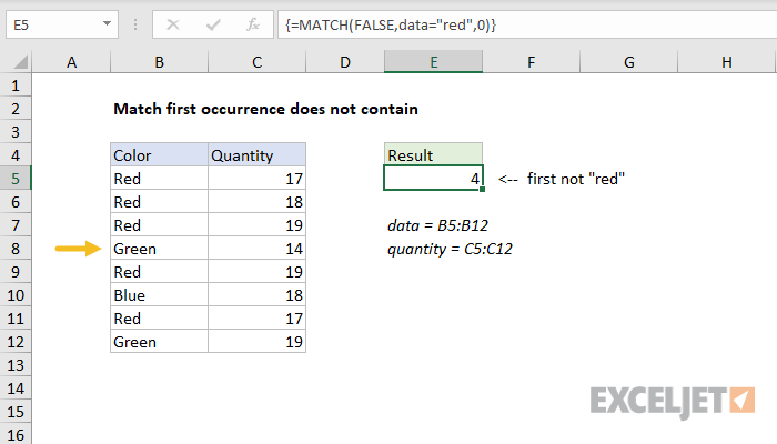 Excel formula: Match first occurrence does not contain