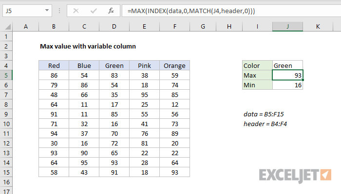 Excel formula: Max value with variable column