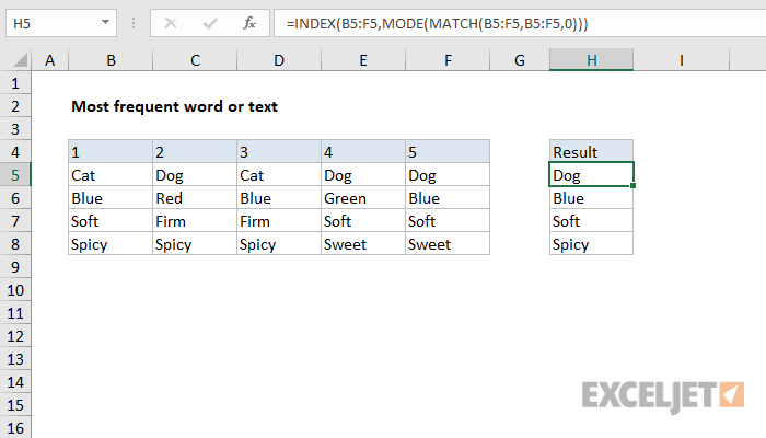 Excel formula: Most frequently occurring text