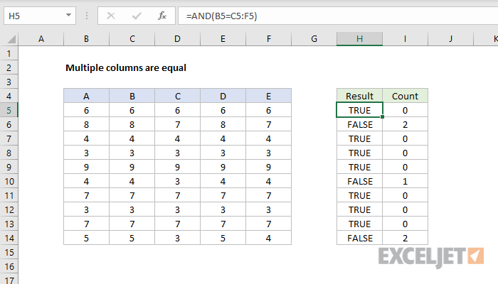 Excel formula: Multiple columns are equal