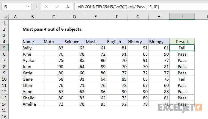 Excel formula: Must pass 4 out of 6 subjects