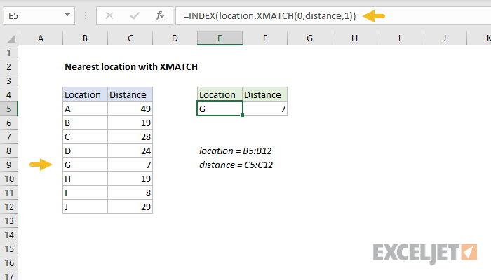 Excel formula: Nearest location with XMATCH