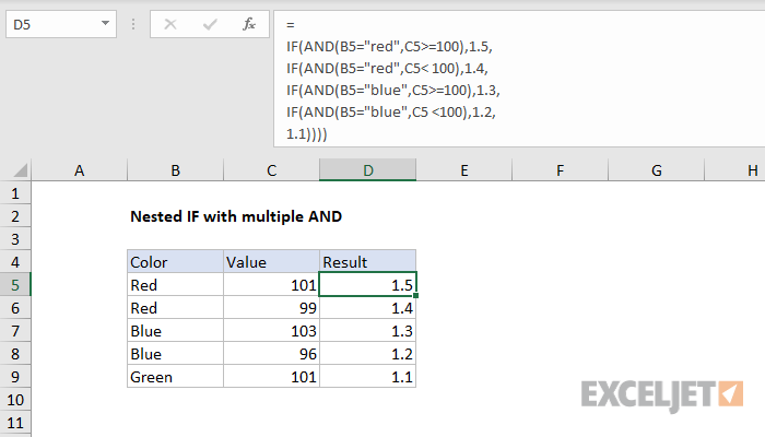 Excel formula: Nested IF with multiple AND