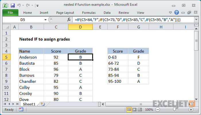 Excel formula: Nested IF function example