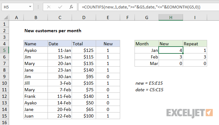 Excel formula: New customers per month
