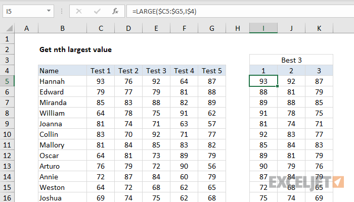 Excel formula: nth largest value