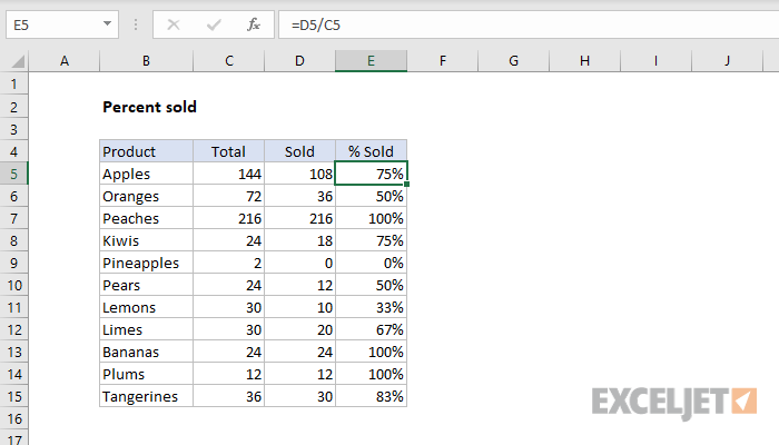 Excel formula: Percent sold