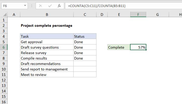 Excel formula: Project complete percentage