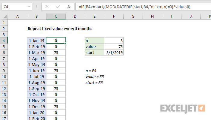 Excel formula: Repeat fixed value every 3 months | Exceljet
