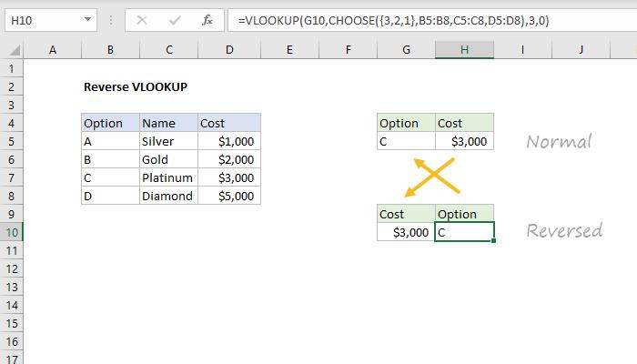 Excel formula: Reverse VLOOKUP example
