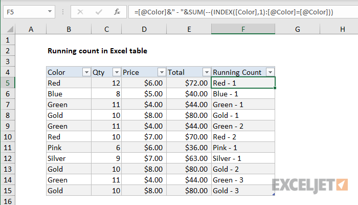 Excel formula: Running count in Table