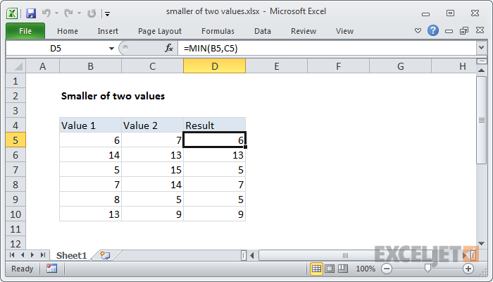 Excel formula: Smaller of two values