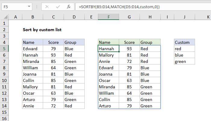 Excel formula: Sort by custom list