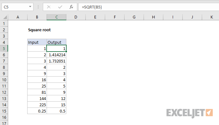 Excel formula: Square root of number