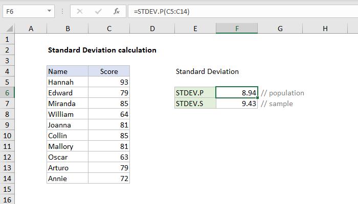 Excel formula: Standard deviation calculation | Exceljet