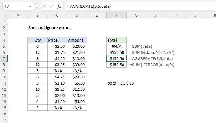 Excel formula: Sum and ignore errors