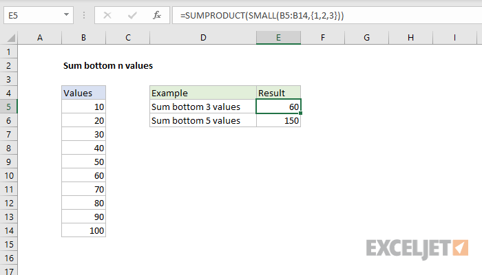 Excel formula: Sum bottom n values