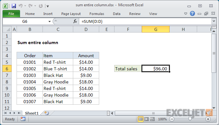 Excel formula: Sum entire column