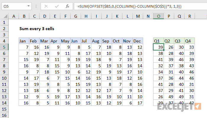 Excel formula: Sum every 3 cells