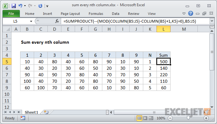Excel formula: Sum every nth column | Exceljet