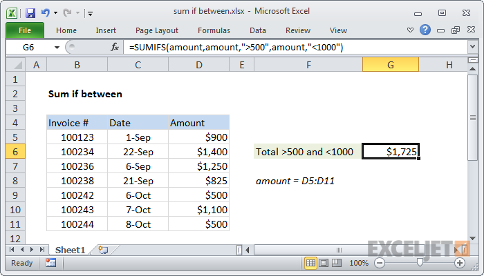 Excel formula: Sum if between
