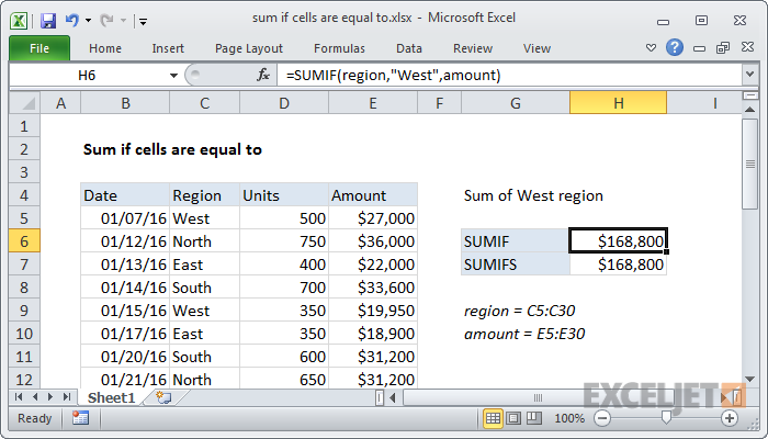 Excel formula: Sum if cells are equal to