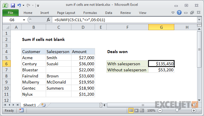 Excel formula: Sum if not blank